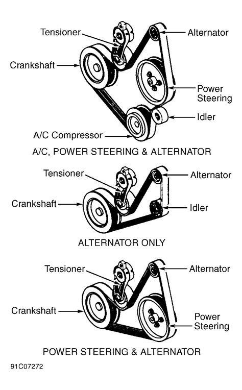1993 mercury tracer how to replace timing chain 1993 ford thunderbird serpentine belt routing and timing belt diagrams