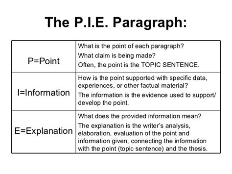 Wise Blood Critical Essay by Pie Format Essay Resume Cv Cover Letter
