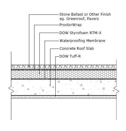 Paroi De Separation De by Flat Concrete Roof Insulation Concrete Roof