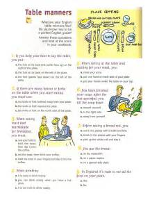Table Manners And Dining Etiquette The World S Catalog Of Ideas