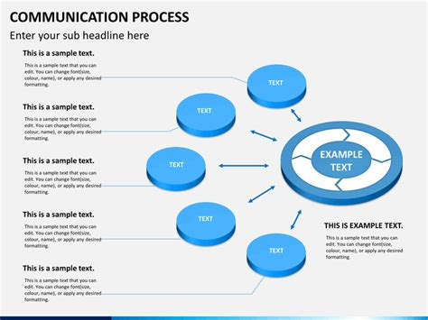 process of business communication with diagram communication process pictures to pin on pinsdaddy