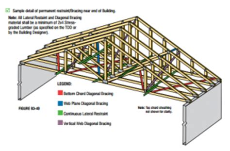 loading on ceiling joists conventional framed roof residential roof and floor framing systems part 1