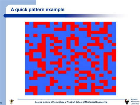 dynamic pattern theory exles ppt complexity theory powerpoint presentation id 1225599