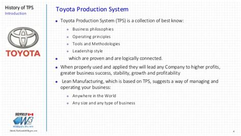 Toyota Tps History Of Toyota Production System Tps