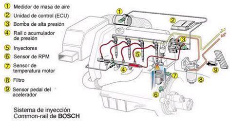 Sambal Roa Si Roa 350 Gr electronica sistema common rail
