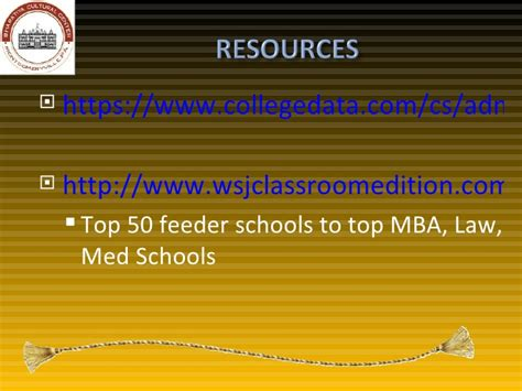 Top 50 Mba Programs In Uk by College Visit Preparation