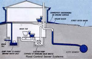 basement bathroom with septic tank downers grove plumbing services designing flood sewer systems