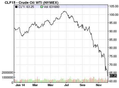 shale bust and coming silver boom