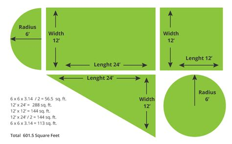 how to calculate dimensions from square feet lawn landscape yard sod area calculator green valley