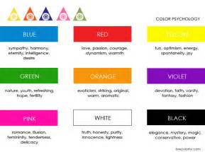 color meaning positive color psychology live colorful