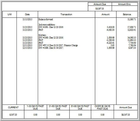 Quickbooks Helps You Make A Statement Good Books Gal Customer Statement Template