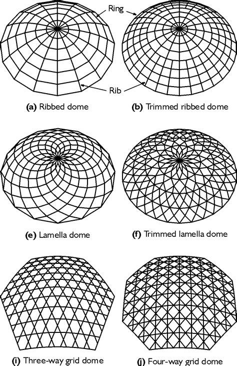 Geodesic Dome Template by This Animation Is An Excellent Exle Of A Geodesic Dome