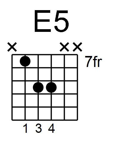 Guitar Chords E5