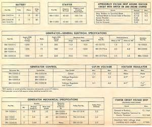 ford tractor specifications and data