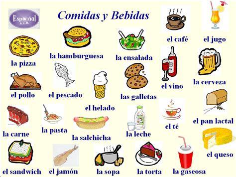 imagenes de comidas en ingles y español comidas y bebidas jpg 960 215 720 pixels vocabulario