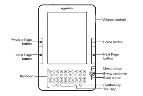 Amazon Kindle 2 Manual