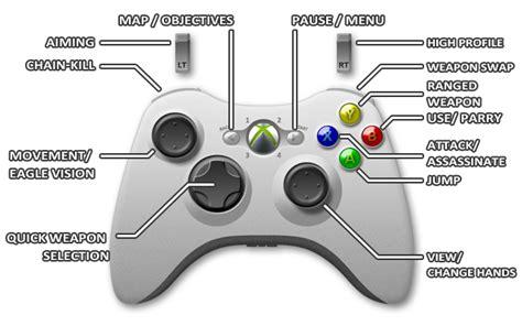 Assassin's Creed 3 Controls Xbox 360