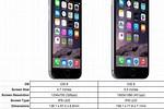 Camera Specs of iPhone 6 Plus vs 6s