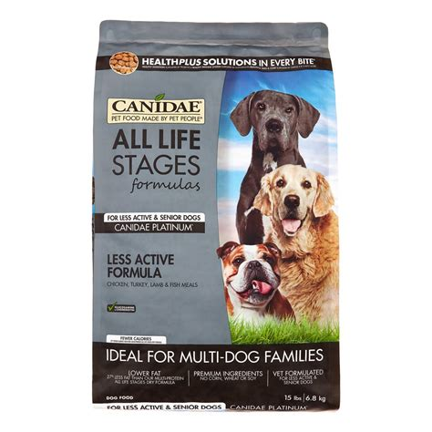 Canidae Dog Food Problems