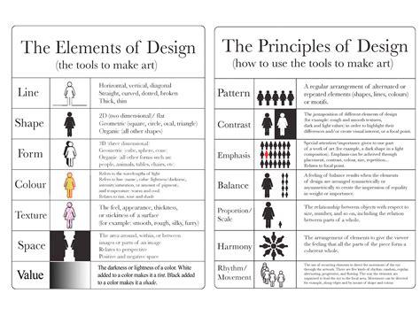Design Principles and Elements