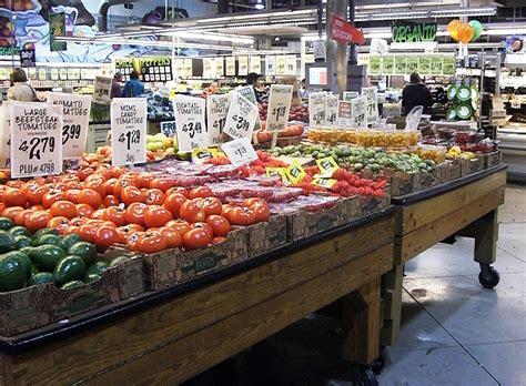 HEB Stock Market