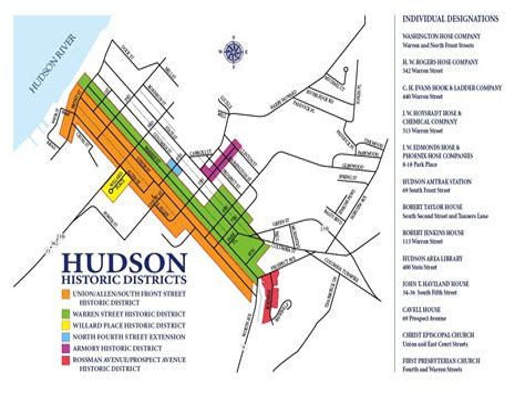 Hudson Historic District New York