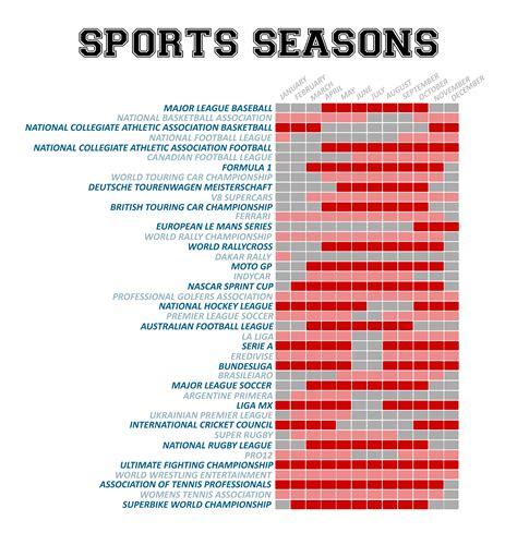Sports Seasons