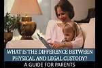 What Is the Difference Between Legal Custody and Physical Custody