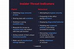 What Is the Potential of This Computer