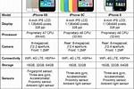 iPhone 5C Specs