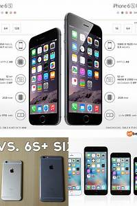 iPhone Size Comparison 6 vs 6s