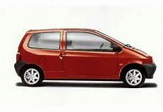 Renault Twingo Technische Daten Abmessungen Verbrauch