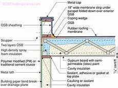 Flat Roof Construction Techniques Flat Roof Deck