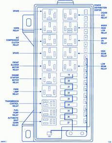 2002 Dodge Neon Fuse Box Diagram