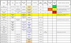 project planning excel sheet template 14 free project plan template excel excel templates