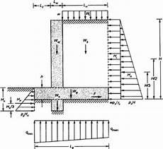 retaining wall engineering360