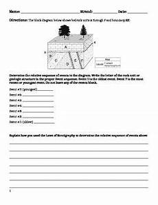 worksheet laws of stratigraphy earth science science curriculum worksheets
