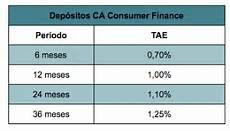ca consumer finance cuentas y dep 243 sitos en el extranjero para no residentes