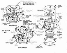 1988 f250 diagram for the fuel line system 6cyl tanks to injectors