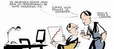 forum assurance vie assurance vie o 249 trouver la performance le point