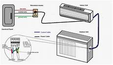ductless ac wiring diagram electrical wiring diagrams for air conditioning systems part two for carrier split ac wiring