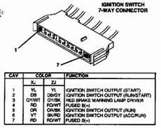 1996 jeep starter solenoid wiring anybody wire diagaram schematic 95xj jeep forum