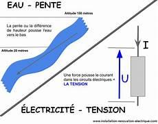 cause chute de tension les grandes valeurs en 233 lectricit 233 courant tension