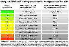 energieausweis mallorca immobilien essens webseite