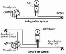 doorbell installation doorbell electrical wiring doorbell install