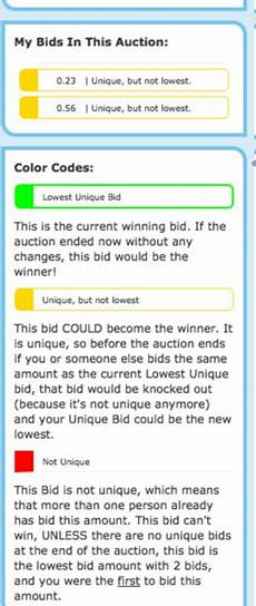 lowest unique bid new lowest unique bid auction snagoo auction 174
