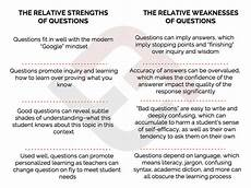 a guide to questioning in the classroom