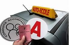 Auto Ecole Perpignan Permis De Conduire