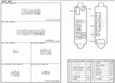 94 mazda navajo fuse diagram 1999 mazda b3000 fuse box diagram wiring diagram schemas