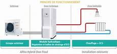 prix d une installation pompe a chaleur air eau installation climatisation gainable cout entretien pompe